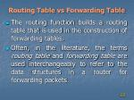 routing table vs forwarding table