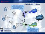 cablelabs hipnet1