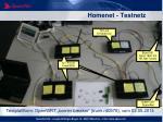 homenet testnetz