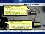 homenet testnetz1
