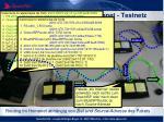 homenet testnetz3