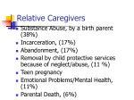 relative caregivers
