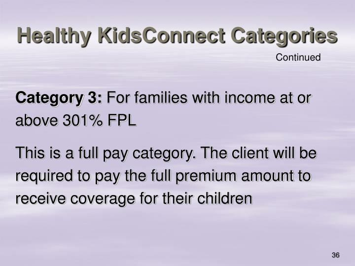 Healthy KidsConnect Categories