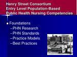 henry street consortium entry level population based public health nursing competencies