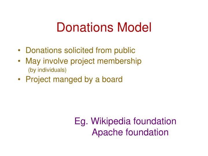 Donations Model