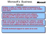 microsoft s business model