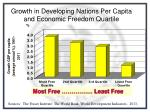 growth in developing nations per capita and economic freedom quartile