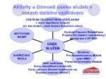 aktivity a innosti seku slu eb v oblasti dal ho vzd l v n3