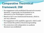 comparative theoretical framework dw