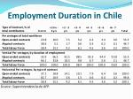 employment duration in chile