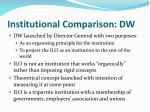 institutional comparison dw