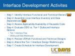 interface development activites