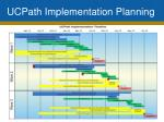 ucpath implementation planning