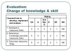 evaluation change of knowledge skill