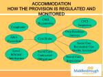 accommodation how the provision is regulated and monitored