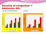 severity of congestion admission so 2