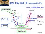 data flow and link proposed 6 9 01