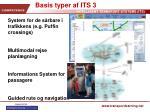 basis typer af its 3