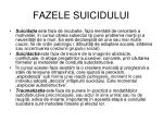 fazele suicidului