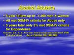 alcohol abusers