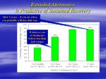 extended abstinence is predictive of sustained recovery