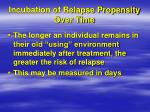 incubation of relapse propensity over time