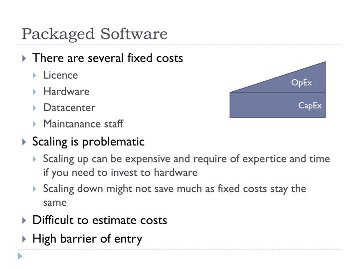 Packaged software