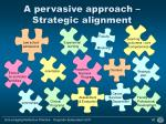 a pervasive approach strategic alignment