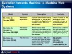 evolution towards machine to machine web systems