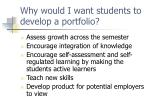 why would i want students to develop a portfolio