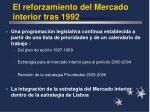el reforzamiento del mercado interior tras 1992