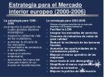 estrategia para el mercado interior europeo 2000 2006