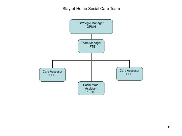 Stay at Home Social Care Team