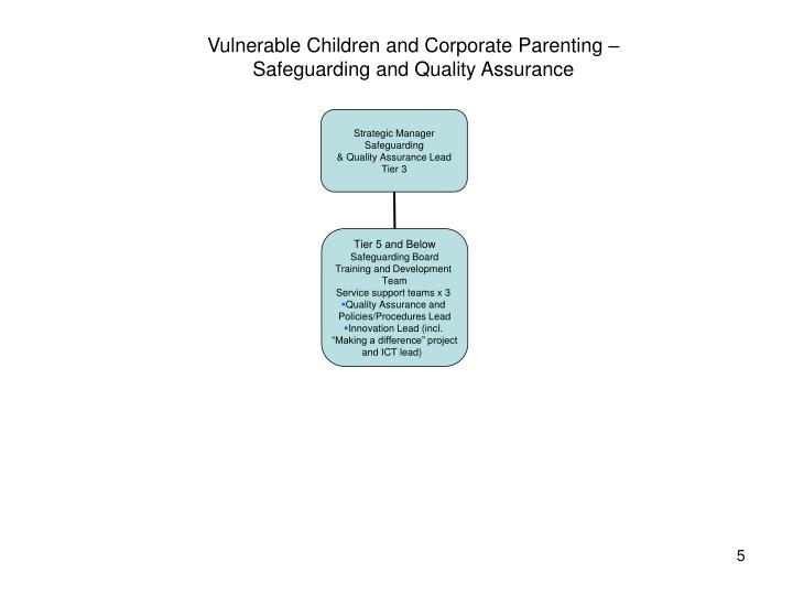 Vulnerable Children and Corporate Parenting – Safeguarding and Quality Assurance
