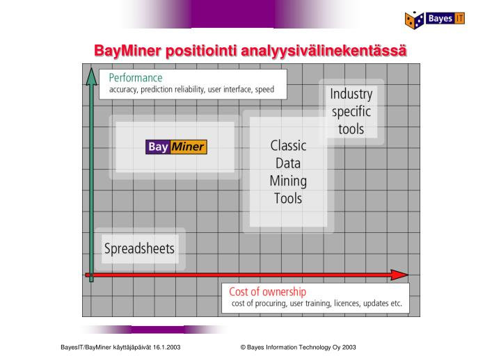 BayMiner positiointi analyysivälinekentässä