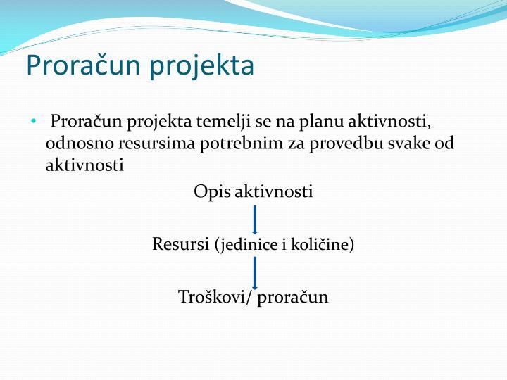 Proračun projekta