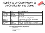 syst mes de classification et de codification des pi ces