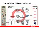 oracle sensor based services