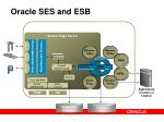 oracle ses and esb