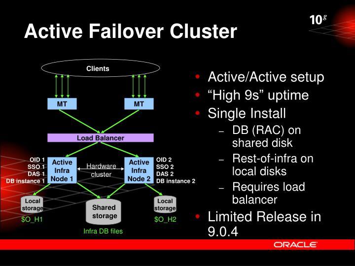 Active Failover Cluster