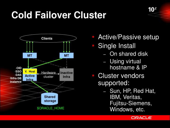 Cold Failover Cluster