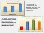 se estima que el envejecimiento de la poblaci n se reflejar en el aumento de la tasa de dependencia