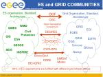 es and grid communities