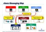 alarm messaging map