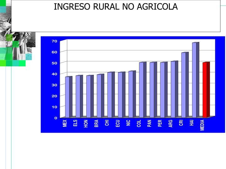 INGRESO RURAL NO AGRICOLA