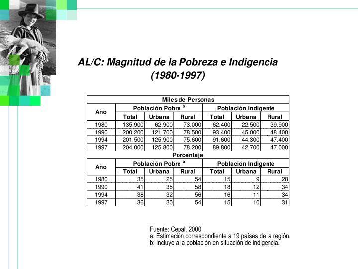 AL/C: Magnitud de la Pobreza e Indigencia