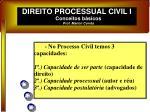 direito processual civil i conceitos b sicos prof marlon corr a