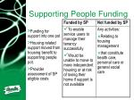 supporting people funding