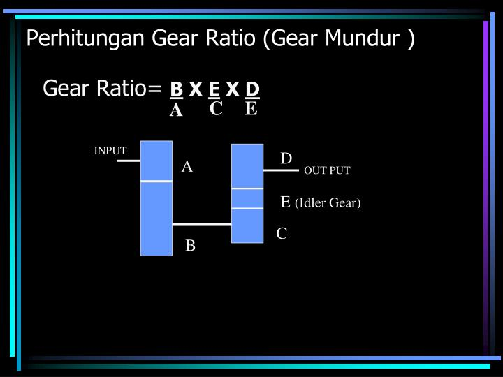 gears gear ratio and input