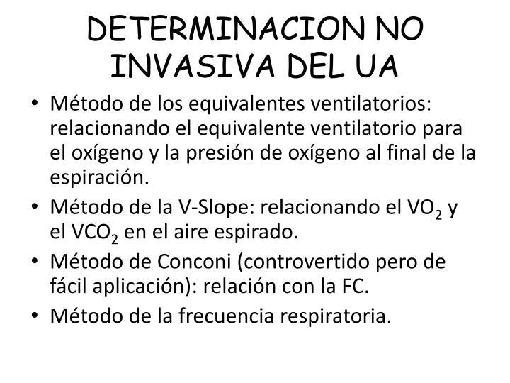 DETERMINACION NO INVASIVA DEL UA